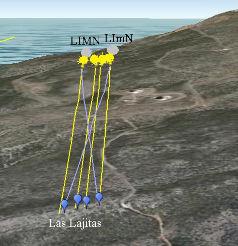 LIMN (lunasticio de invierno mayor norte). LImN (lunasticio de invierno menor norte)