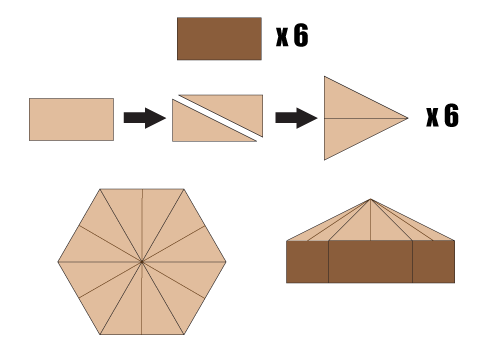 hexayurt_design
