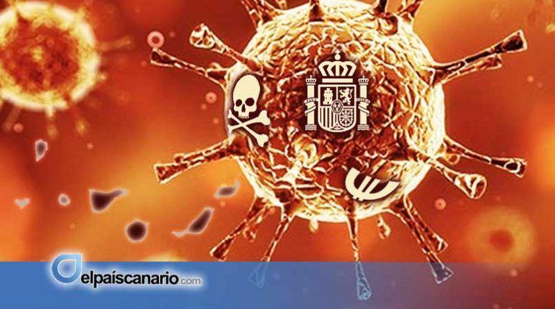 Coronavirus y el colonialismo en Canarias
