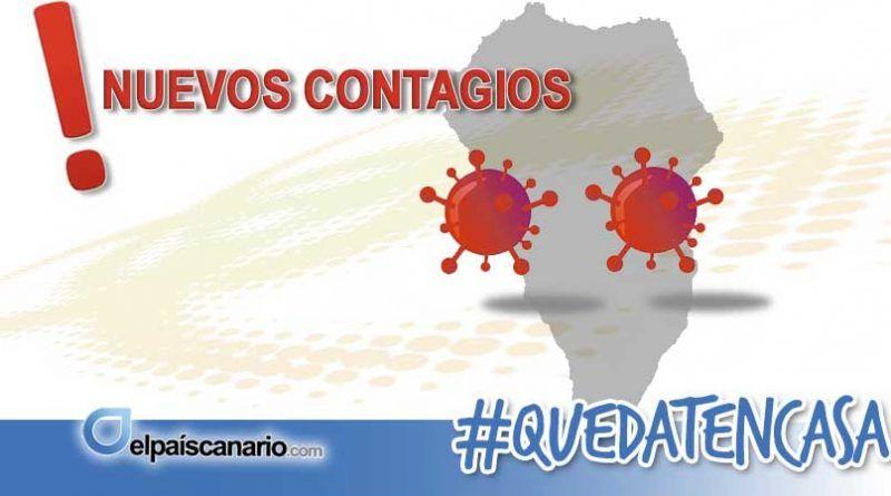 CORONAVIRUS. Segundo caso en 24 horas en La Palma: un empleado del Cabildo, nuevo positivo
